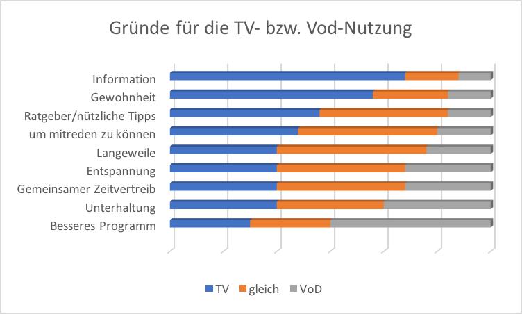 GrafikSchuster1
